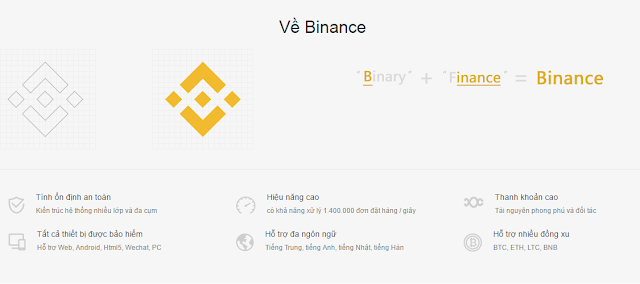 Sàn Binance