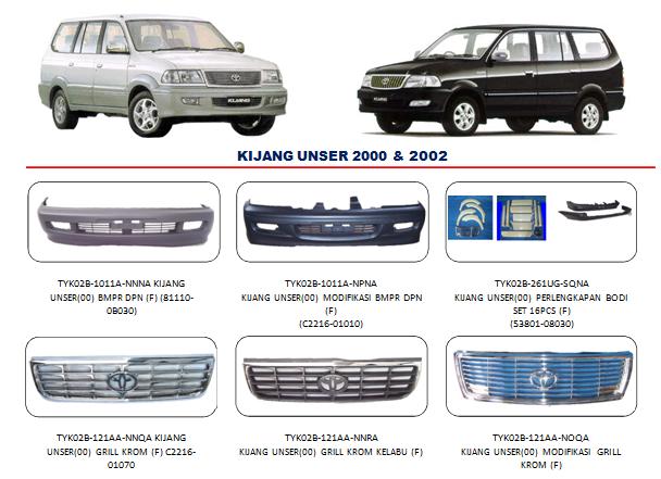 Bodypart Toyota Kijang 2000-2002