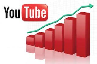 5 Cara Agar Video Kita Mendapat Ribuan Viewers Di Youtube