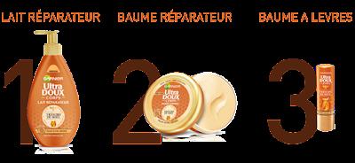 Beurre Réparateur Trésor de Miel - Ultra DOUX de GARNIER
