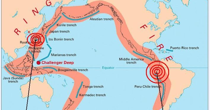 What Is The Cause Of The Ring Of Fire