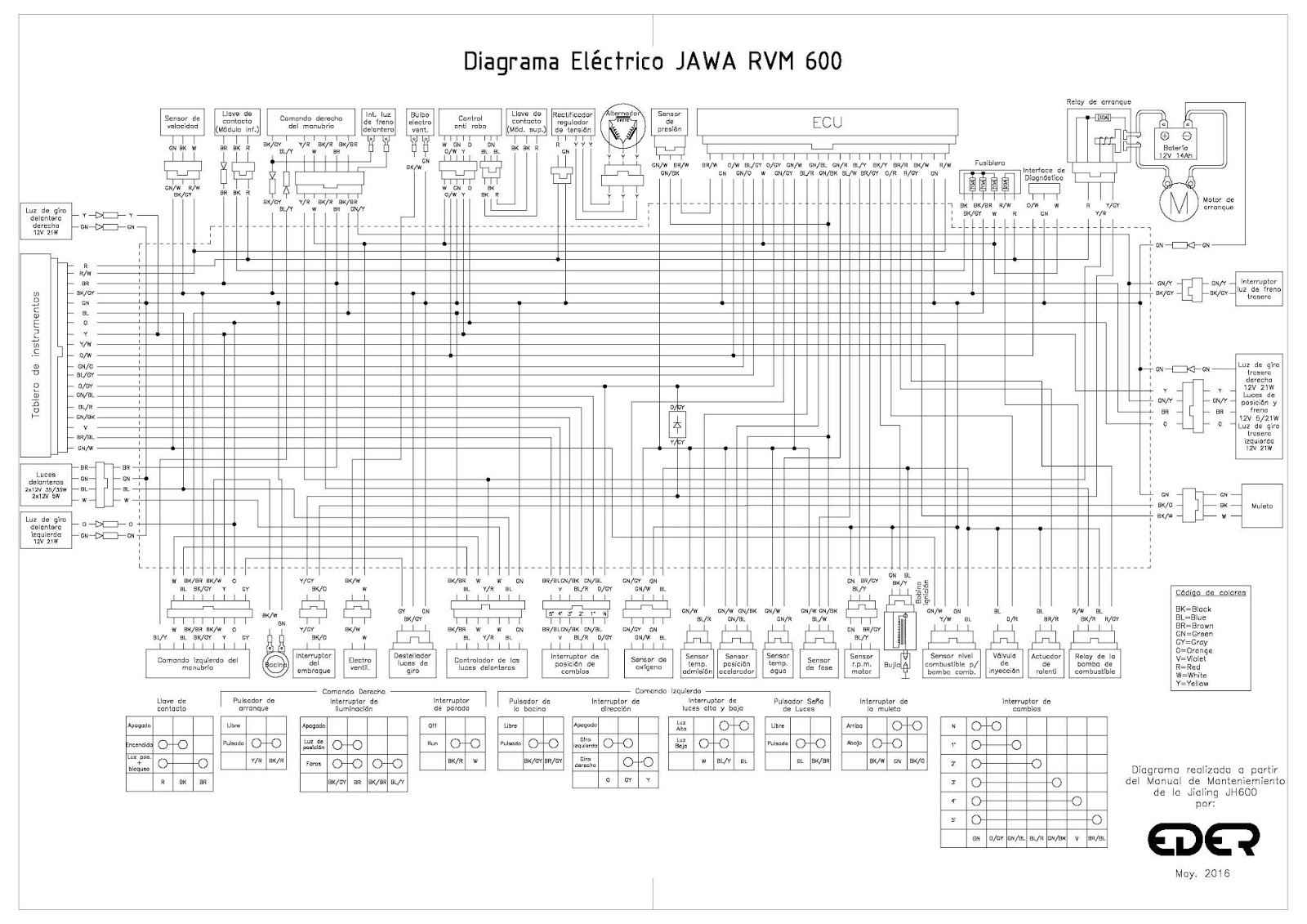 mi jawa 350 ruta 40  diagrama el u00e9ctrico rvm 600