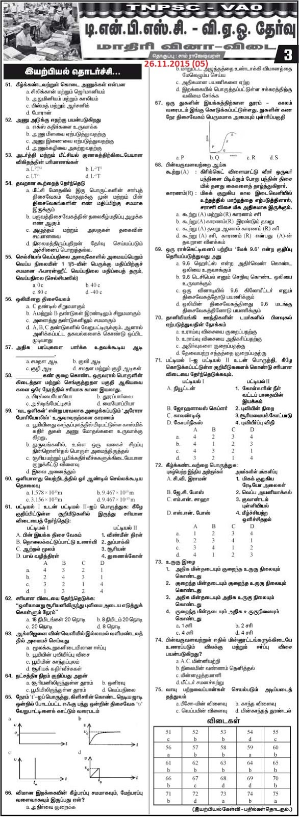 Model Questions and Answers for   TNPSC VAO Exam 2015  26.11.2015  Daily Thanthi Series (05)    [Download 2015 VAO 03]   Courtesy : Daily Thanthi