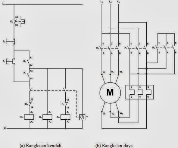 Edu Tech Philosophy Perbedaan Susunan Kumparan Pada Motor