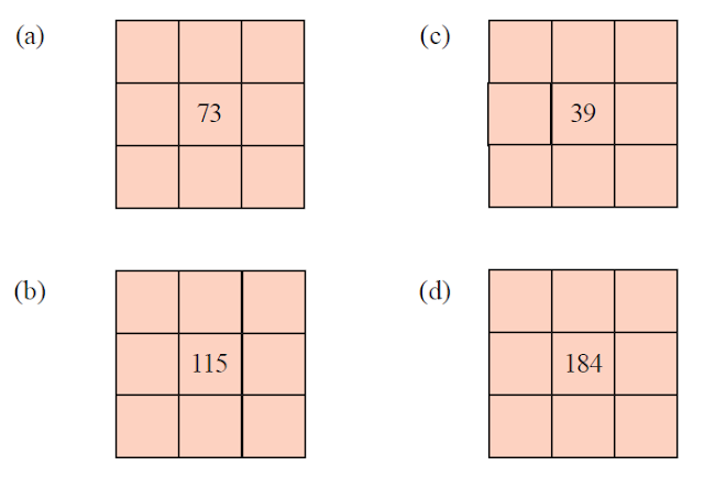 The 100 Number Table(Big Numbers - 5th Mathematics)