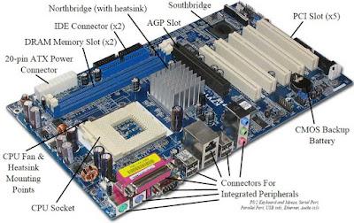 Bagian-bagian Komponen Motherboard dan Fungsinya, bagian bagian motherboard, komponen motherboard laptop dan fungsinya beserta gambarnya, socket pada motherboard