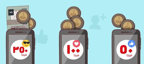 باقات فودافون انترنت , الاشتراك , الغاء الباقة , الاسبوعية , اسبوع , 2 جنية , 3 جنية , 7 جنية , 50 ميجا , 100 ميجا , 350 ميجا