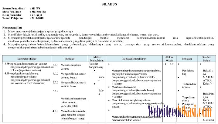 Rpp Matematika Kelas 5 Sd Semeser 2 K13 Revisi 2018 Wali Cute766