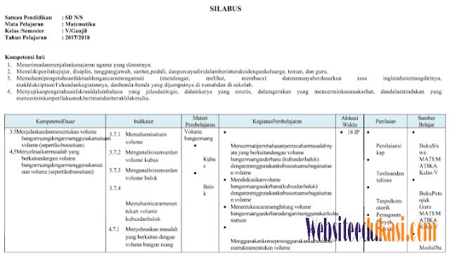 Silabus Matematika Kelas 5 SD/MI Semester 2 dan 1 K13 Revisi 2018