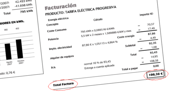 Los españoles pagan 7.000 millones por la potencia de la luz que no usan