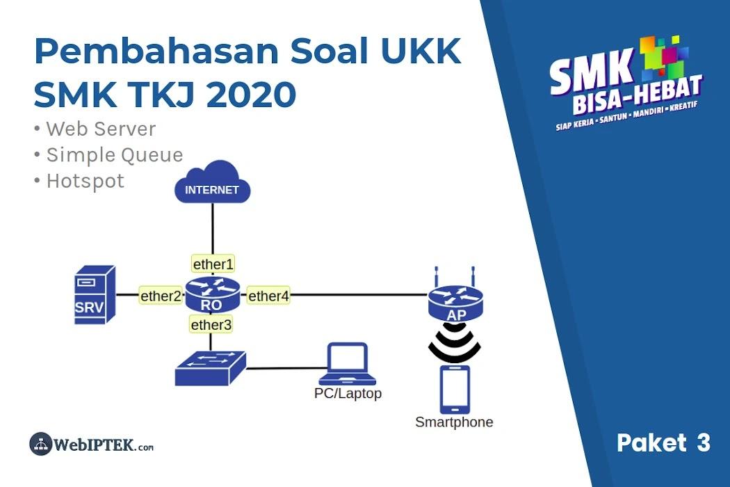 Pembahasan & Penyelesaian Soal UKK TKJ 2021 Paket 3