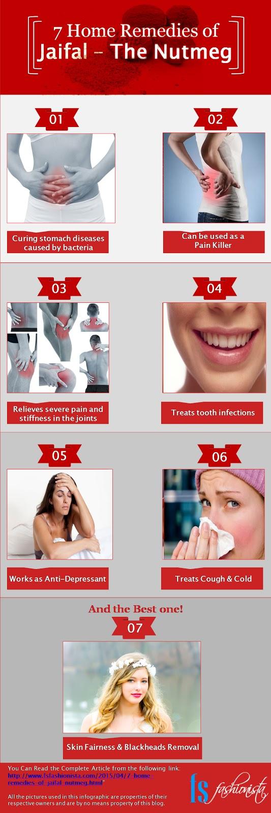Jaifal Home Remedies Infographic