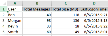 Export Exchange Mailbox Sizes to Excel