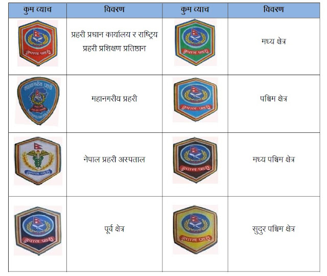 Details about arm batch used by Nepal Police