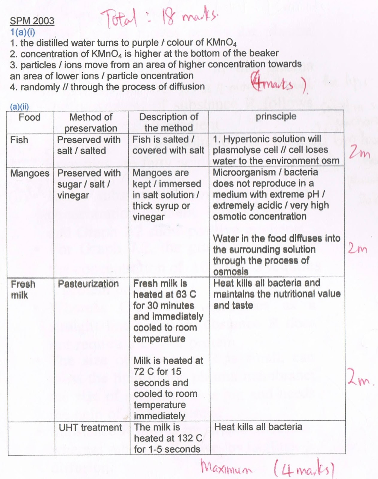 essay upon econ the right answers section 3