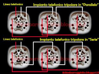 impianto-telefonico-tripolare-serie-parallelo