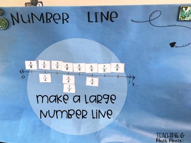 fractions on a number line lesson