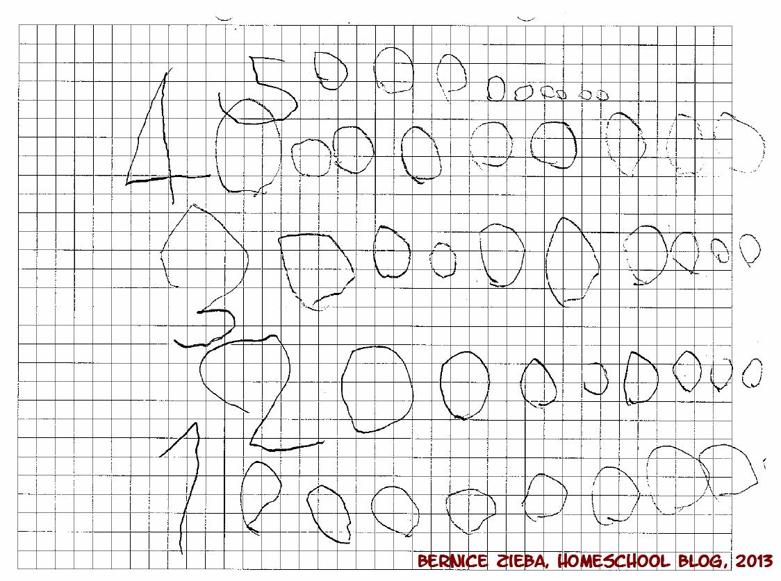 Homeschool Blog Bernice Zieba: Februar 2013