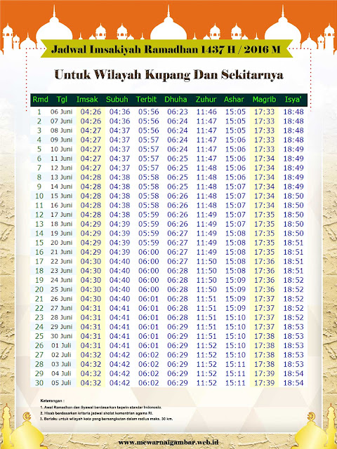 Jadwal Imsakiyah Kota Kupang Ramadhan 2016 M 1437 H