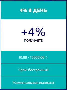 cashbar.io отзывы