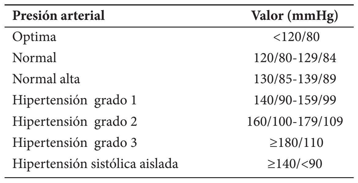 GUIA DE PRACTICA CLINICA PARA EL MEDICO GENERAL