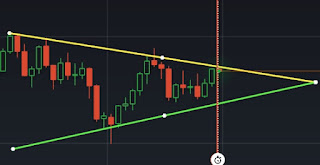 tutorial trading iq option
