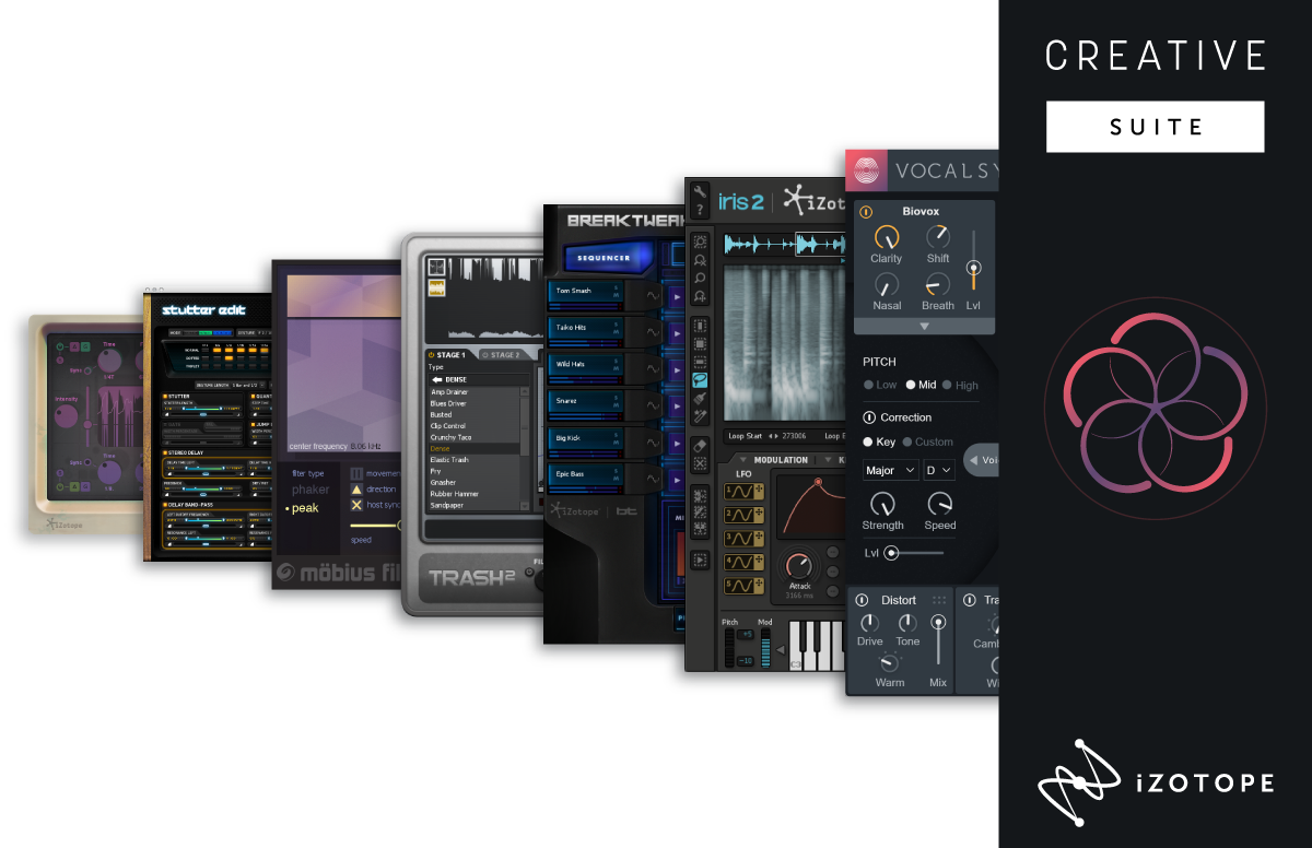 iZotope Creative Bundle
