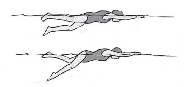 gerakan kaki