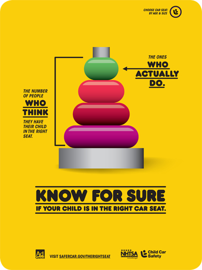 Child Passenger Safety Week And Safety 1st Car Seat Outnumbered 3 To 1