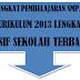 Download RPP Prakarya Kls 7 Revisi Terbaru 2017