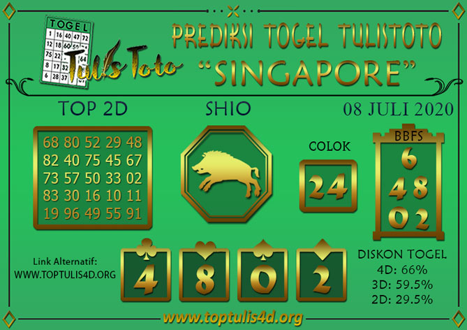 Prediksi Togel SINGAPORE TULISTOTO 08 JULI 2020
