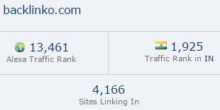 Backlinko blog ranking