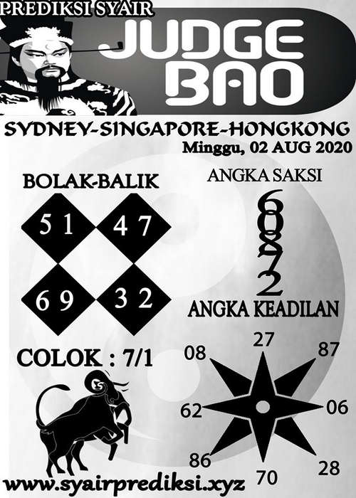 Kode syair Sydney Minggu 2 Agustus 2020 190