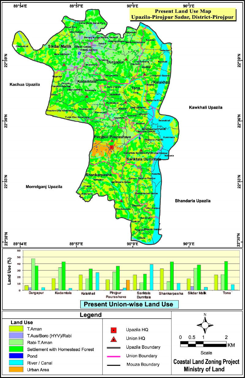 Pirojpur Sadar Upazila Mouza Map Pirojpur District Bangladesh