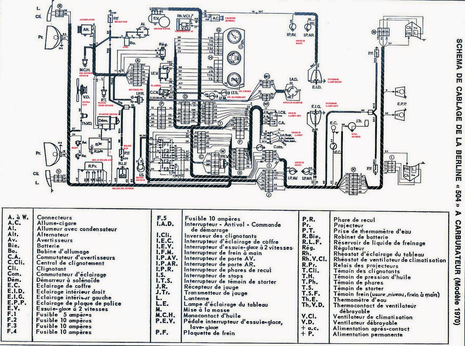 Wiring Diagram Kelistrikan Mobil Solution Of Your Wiring Diagram