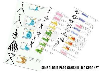 Simbología de crochet en todos los idiomas