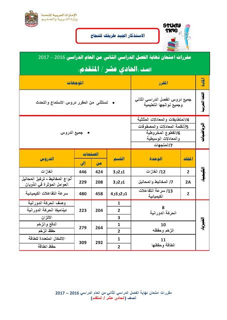مقررات امتحان الصف الحادي عشر المتدم الفصل الثاني 2016-2017