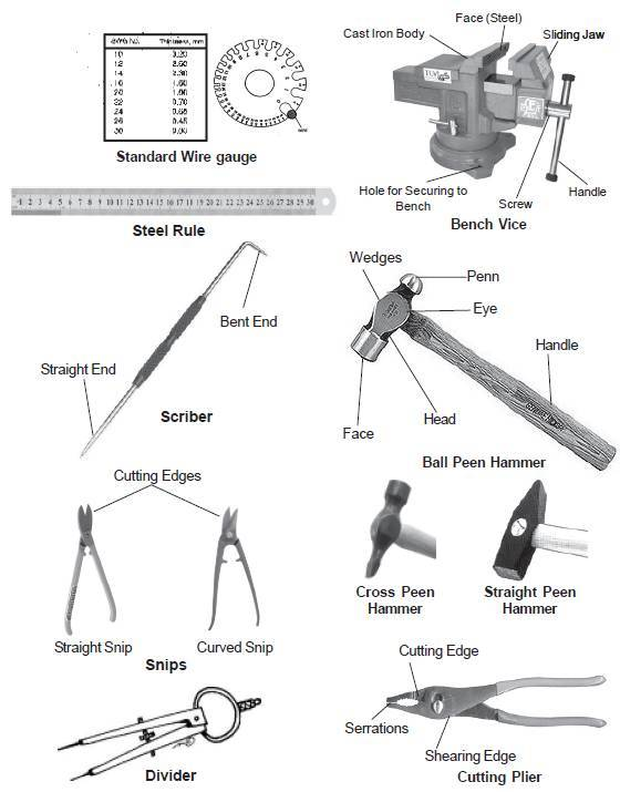 TIN SMITHY & Sheet metal ~ Ourengineeringlabs