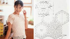 Patrones y molde de blusa con grannys al crochet