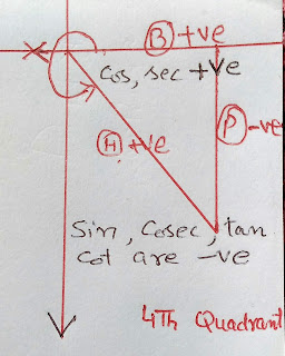 HOW TO MEMORISE DIFFERENT VALUES OF TRIGONOMETRIC ANGLES IN DIFFERENT QUADRANTS