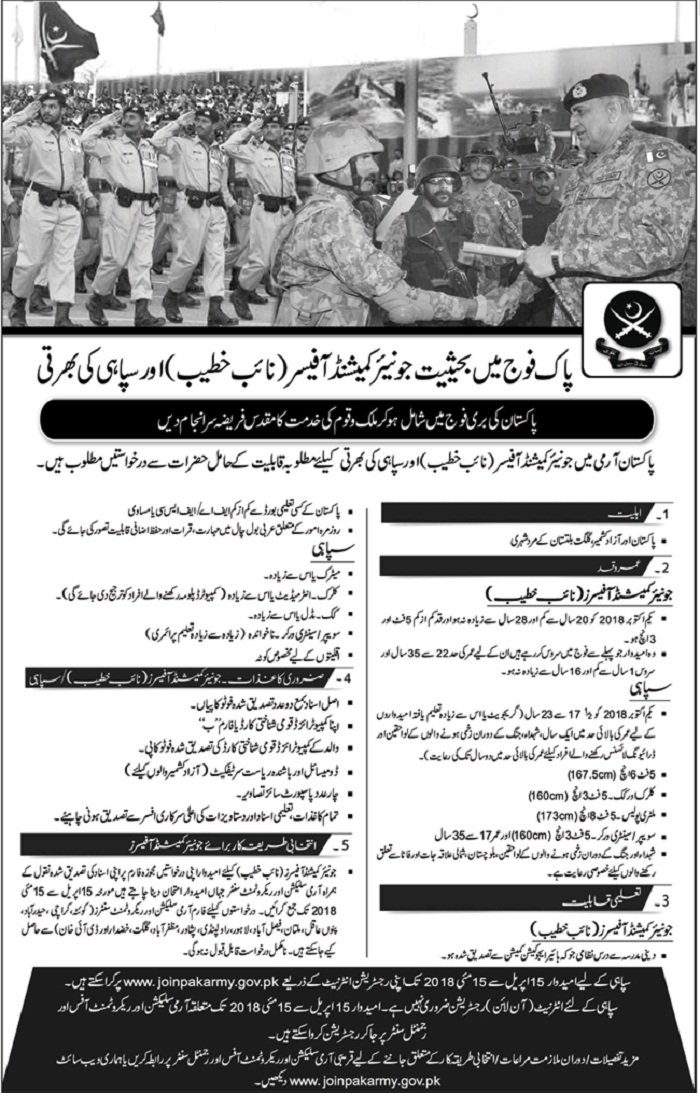 Jobs in Pakistan Army 2018 Junior Commissioned Officer Soldiers Military Police clerk cook Sanitary Workers
