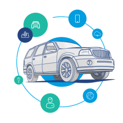 http://www.radiantinsights.com/research/global-connected-car-market-2016-2020