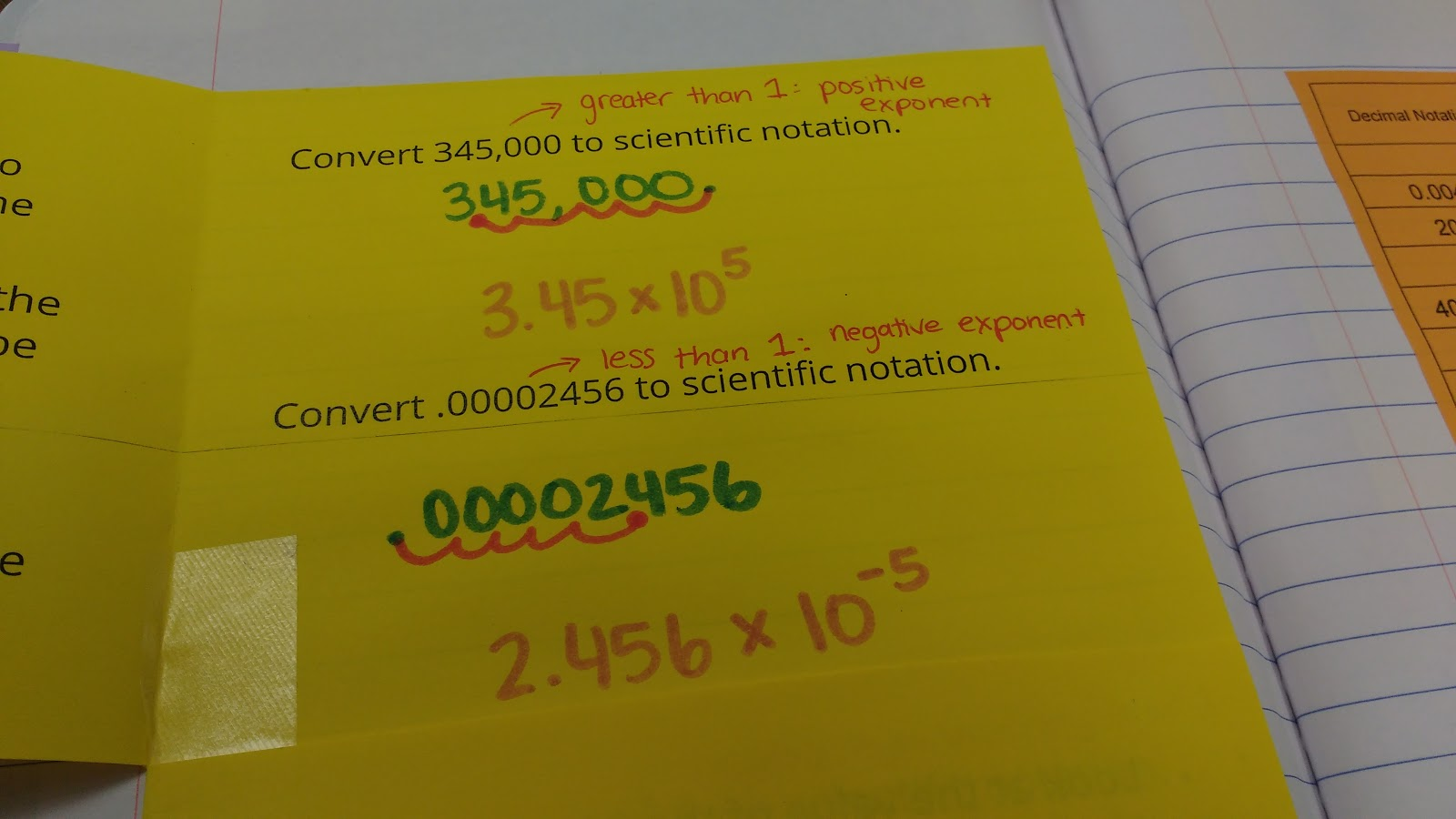 Math love scientific notation inb pages i really tried to set this up in such a way that my students needed to think about what the exponent on the 10 meant instead of just memorizing whether they falaconquin