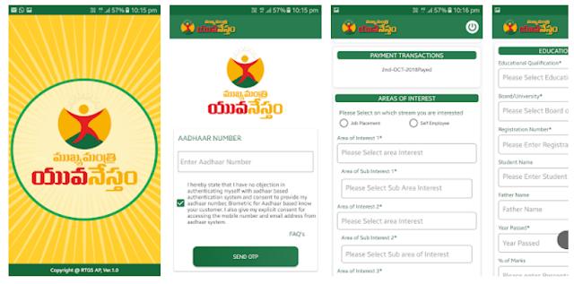 Mukhyamantri Yuvanestham Apps - YouthApps