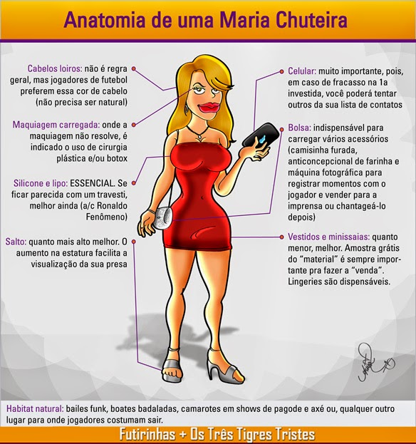 chat mulheres maria mensagens