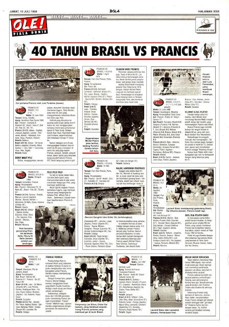 PIALA DUNIA 1998 40 TAHUN BRASIL VS PRANCIS