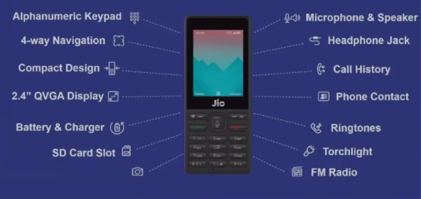 How to use other SIM in Jio Phone? | RyberSoft