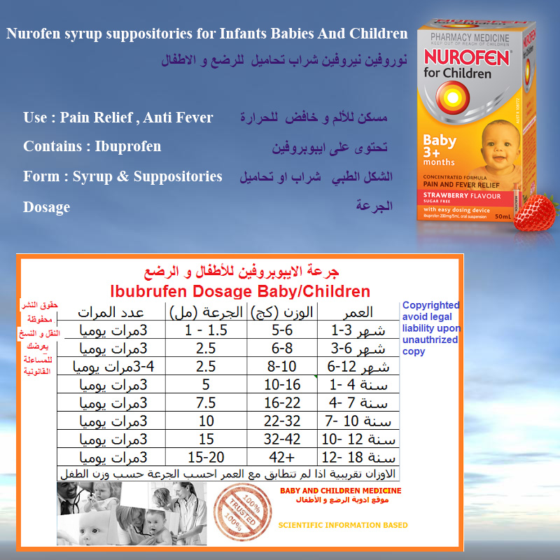 Medicines Book كتاب الادوية نيروفين شراب للرضع والأطفال Nurofen Suspension For Babies And Children
