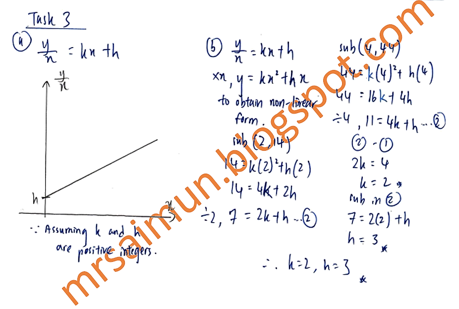 add maths project spm 2009 Join 40,000+ students to get spm add math project work 2015 sample answers  for free enter email address now to get them.