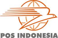 Kodepos Kabupaten Sleman DI Yogyakarta